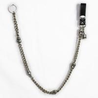 Wallet Chain & Skull